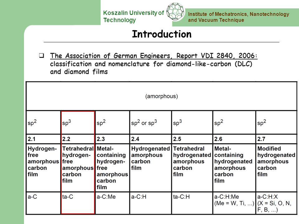 Institute of Mechatronics, Nanotechnology and Vacuum Technique Koszalin University of Technology Introduction Comparison of major properties of amorphous carbon and reference materials [J.
