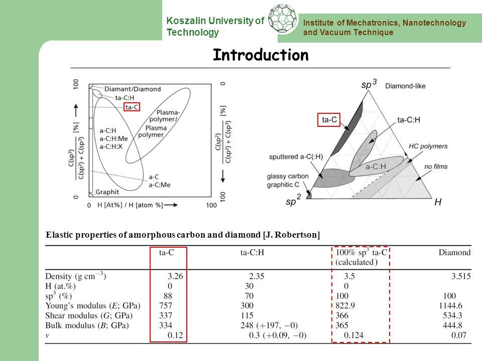 Institute of Mechatronics, Nanotechnology and Vacuum Technique Koszalin University of Technology Deposition methods and properties of ta-C films [D.