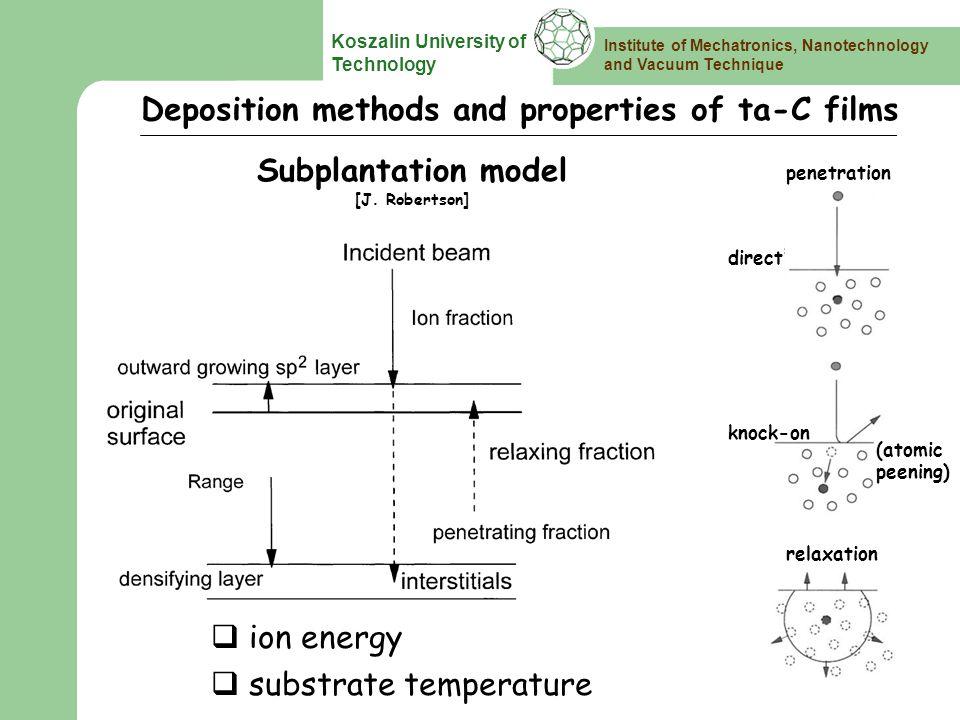 Institute of Mechatronics, Nanotechnology and Vacuum Technique Koszalin University of Technology Deposition methods and properties of ta-C films 240 C [D.