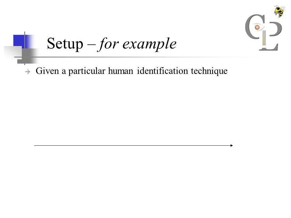 Setup – for example Given a particular human identification technique This technique measures 1 feature (q) from n individuals x - 1D Feature Space -