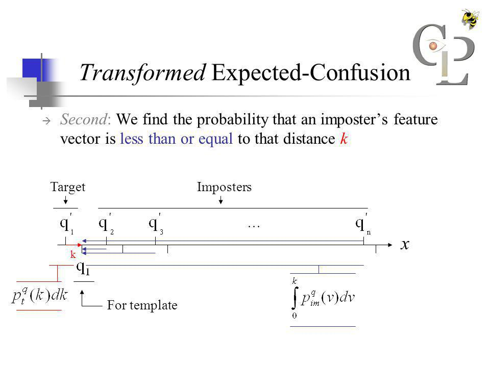 x For template TargetImposters k Transformed Expected-Confusion Second: We find the probability that an imposters feature vector is less than or equal to that distance k