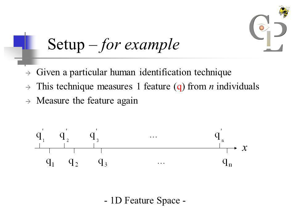 Setup – for example Given a particular human identification technique This technique measures 1 feature (q) from n individuals Measure the feature again - 1D Feature Space - x