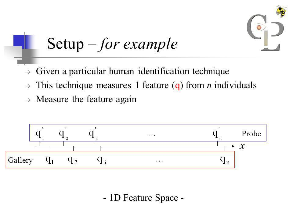 Setup – for example Given a particular human identification technique This technique measures 1 feature (q) from n individuals Measure the feature again - 1D Feature Space - x Gallery Probe