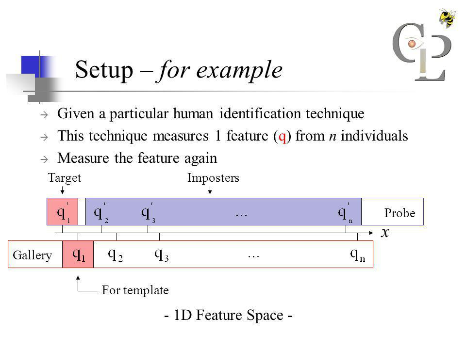 Setup – for example Given a particular human identification technique This technique measures 1 feature (q) from n individuals Measure the feature again - 1D Feature Space - x Gallery Probe For template TargetImposters