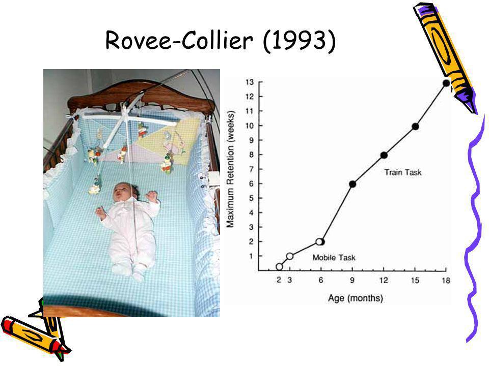Rovee-Collier (1993)