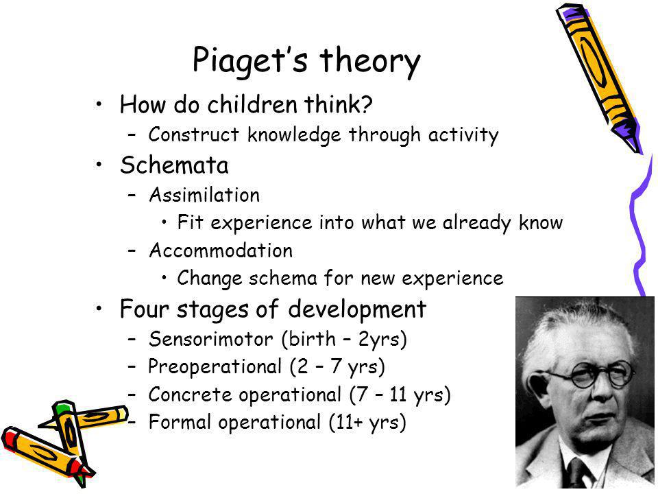 Piagets theory How do children think.