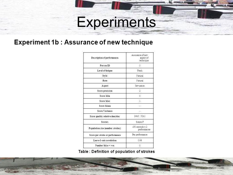 Experiments Experiment 1b : Assurance of new technique Description of performances Assurance of new aspect of technique.