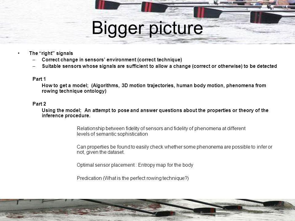 Bigger picture The right signals –Correct change in sensors environment (correct technique) –Suitable sensors whose signals are sufficient to allow a change (correct or otherwise) to be detected Part 1 How to get a model; (Algorithms, 3D motion trajectories, human body motion, phenomena from rowing technique ontology) Part 2 Using the model; An attempt to pose and answer questions about the properties or theory of the inference procedure.