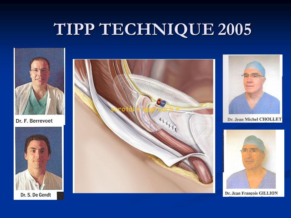 TIPP TECHNIQUE 2005 6. Berrevoët et al. Hernia. 2009 scrotal « approach »