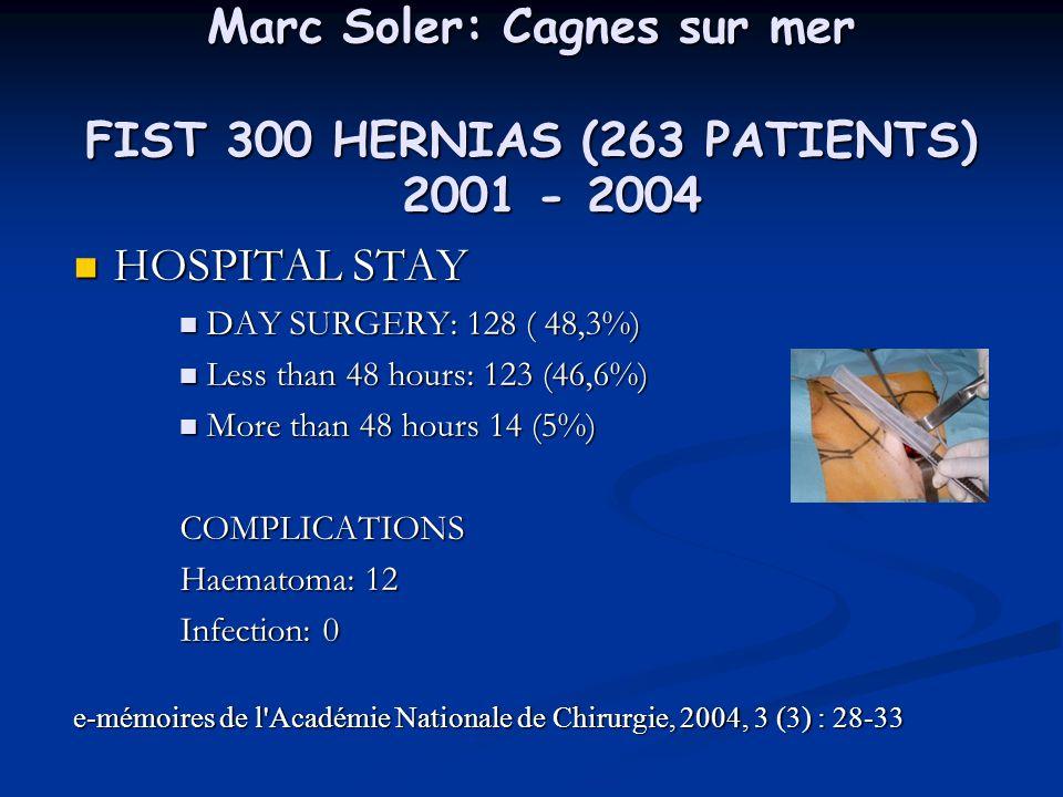 HOSPITAL STAY HOSPITAL STAY DAY SURGERY: 128 ( 48,3%) DAY SURGERY: 128 ( 48,3%) Less than 48 hours: 123 (46,6%) Less than 48 hours: 123 (46,6%) More t