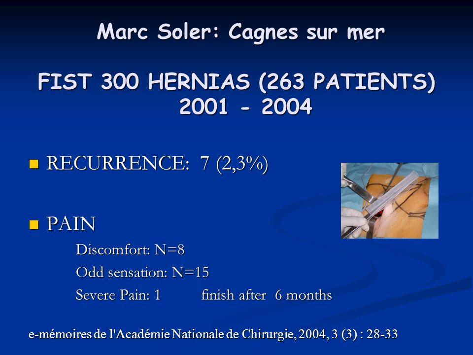 Marc Soler: Cagnes sur mer FIST 300 HERNIAS (263 PATIENTS) 2001 - 2004 Marc Soler: Cagnes sur mer FIST 300 HERNIAS (263 PATIENTS) 2001 - 2004 RECURREN
