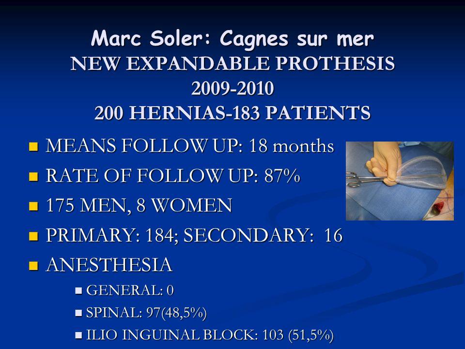 Marc Soler: Cagnes sur mer NEW EXPANDABLE PROTHESIS 2009-2010 200 HERNIAS-183 PATIENTS MEANS FOLLOW UP: 18 months MEANS FOLLOW UP: 18 months RATE OF F