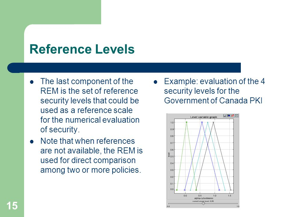 15 Reference Levels The last component of the REM is the set of reference security levels that could be used as a reference scale for the numerical evaluation of security.