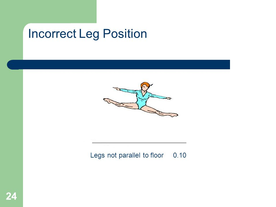 24 Incorrect Leg Position Legs not parallel to floor0.10