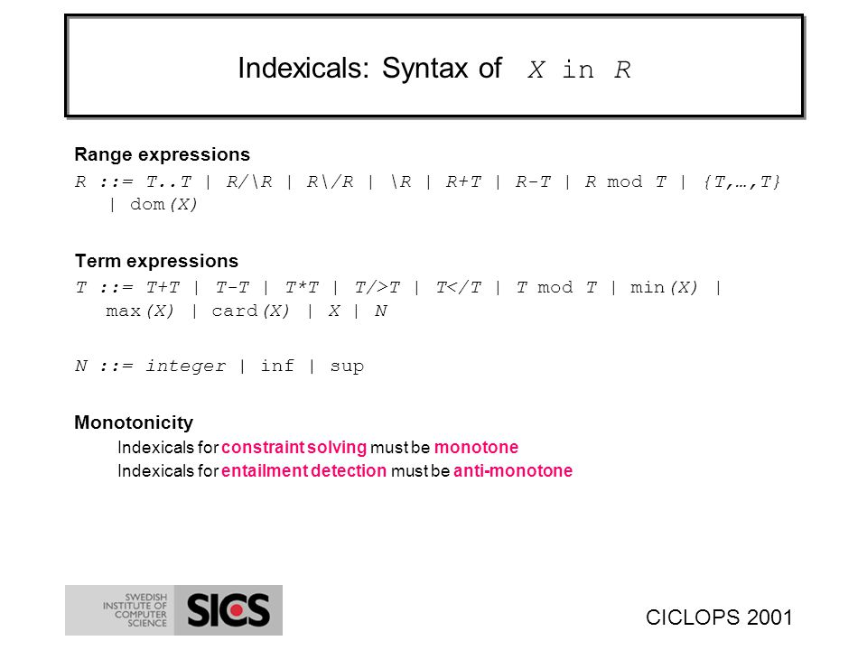 CICLOPS 2001 Indexicals: Syntax of X in R Range expressions R ::= T..T | R/\R | R\/R | \R | R+T | R-T | R mod T | {T,…,T} | dom(X) Term expressions T ::= T+T | T-T | T*T | T/>T | T</T | T mod T | min(X) | max(X) | card(X) | X | N N ::= integer | inf | sup Monotonicity Indexicals for constraint solving must be monotone Indexicals for entailment detection must be anti-monotone