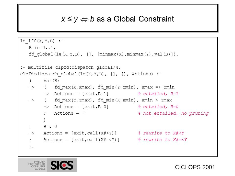 CICLOPS 2001 x y b as a Global Constraint le_iff(X,Y,B) :- B in 0..1, fd_global(le(X,Y,B), [], [minmax(X),minmax(Y),val(B)]).