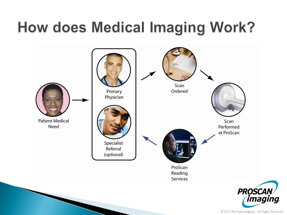 © 2011 ProScan Imaging – All Rights Reserved Patient Convenience: - Westbank - Text
