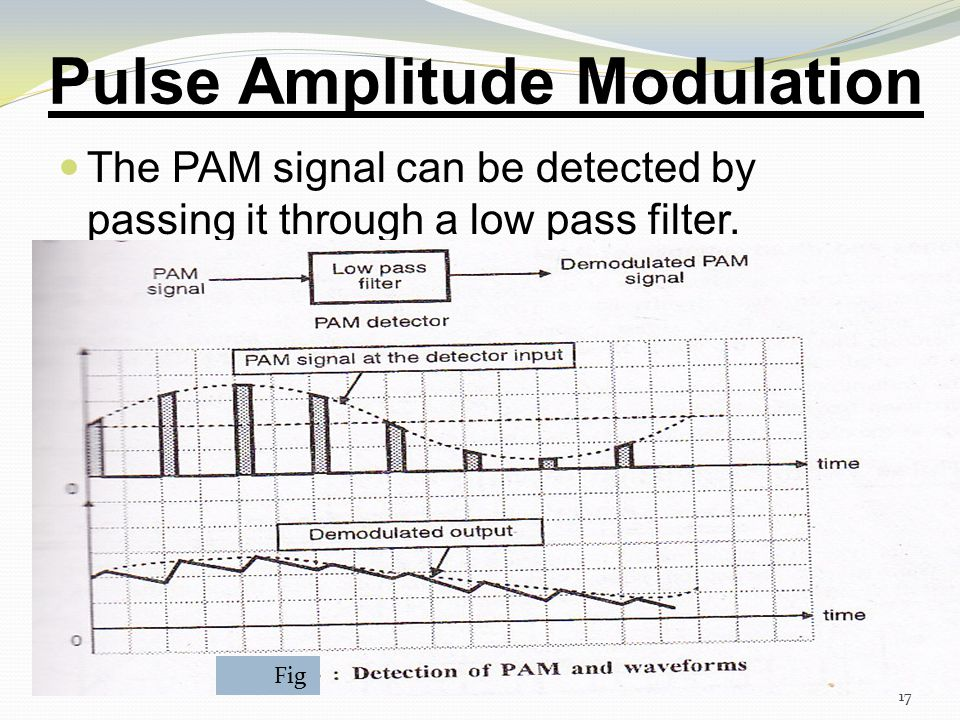 16 Pulse Amplitude Modulation Flat topped PAM sampling is often used because of the ease of generating the modulated wave. In this pulses have flat to