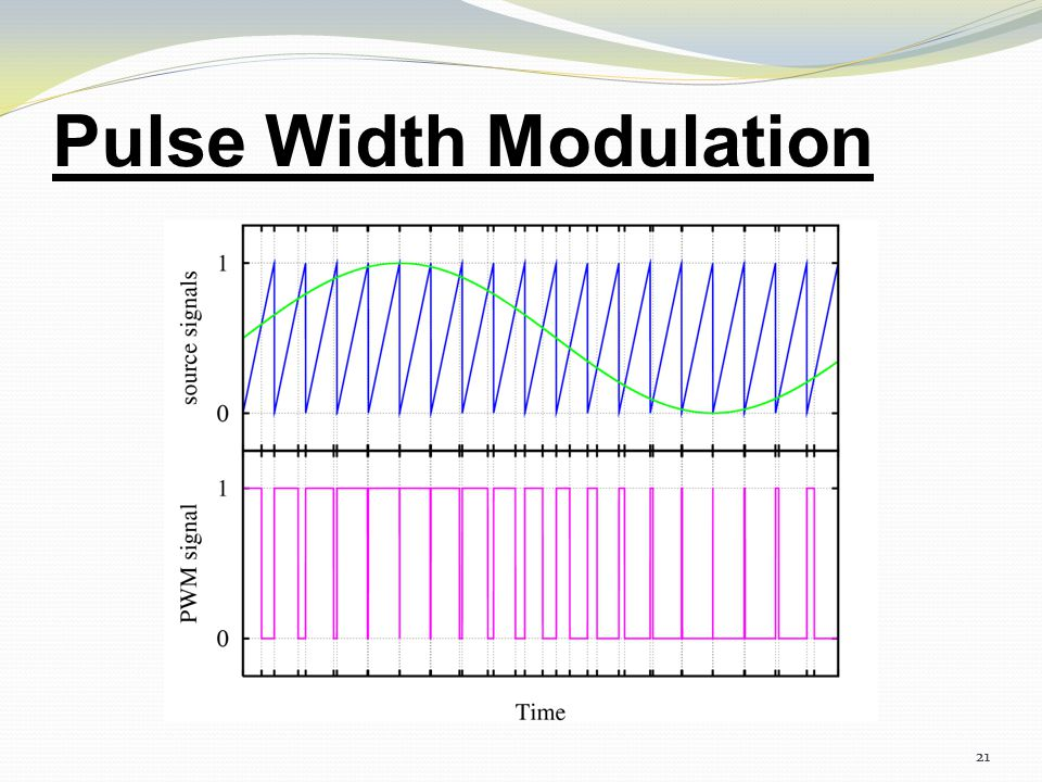 20 Pulse Width Modulation That is why the information is contained in width variation. This is similar to FM. In pulse width modulation (PWM), the wid