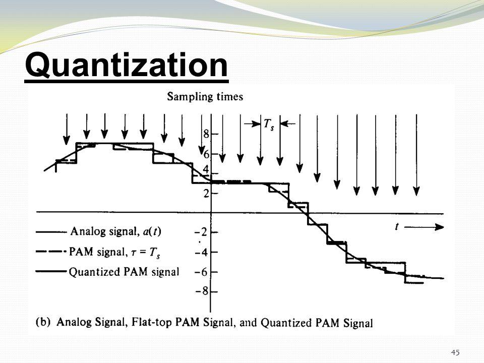 44 Quantization 44