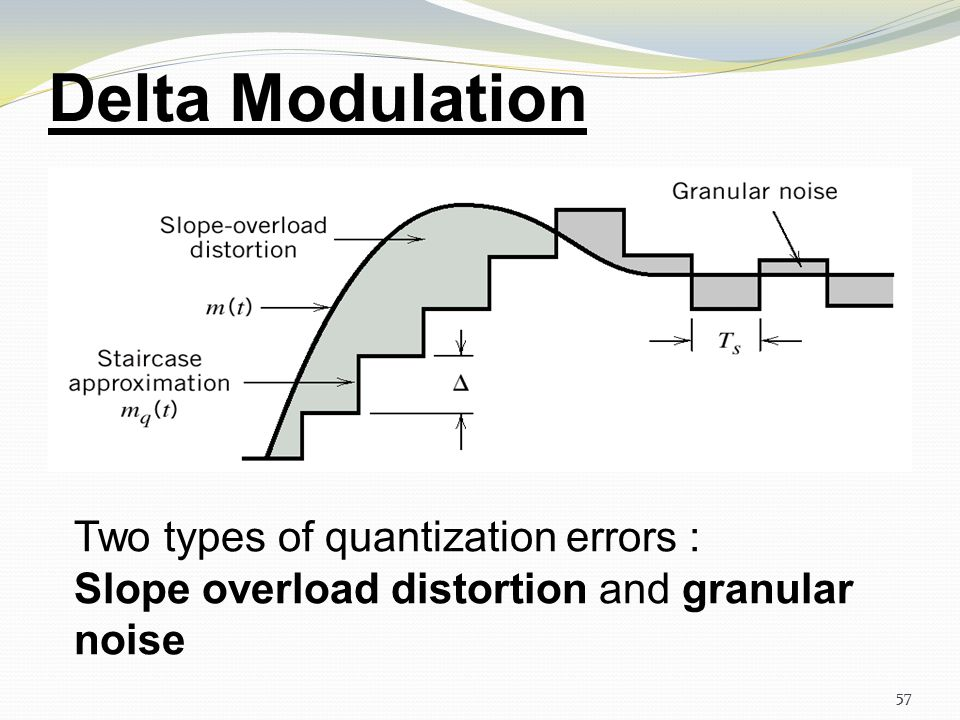 56 Delta Modulation Distortions in DM system 1. If the slope of analog signal is much higher than that of approximated digital signal over long durati