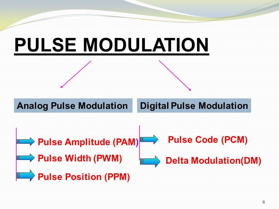 5 PULSE MODULATION INCLUDES Pulse Amplitude Modulation Pulse Width Modulation Pulse Position Modulation Pulse Code Modulation Delta Modulation 5