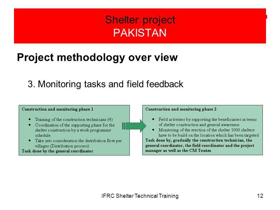 IFRC Shelter Technical Training12 Shelter project PAKISTAN Project methodology over view 3.
