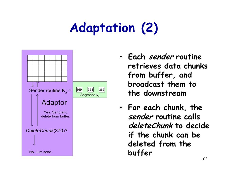 103 Adaptation (2) Each sender routine retrieves data chunks from buffer, and broadcast them to the downstream For each chunk, the sender routine calls deleteChunk to decide if the chunk can be deleted from the buffer