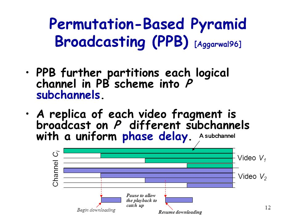 12 Permutation-Based Pyramid Broadcasting (PPB) [Aggarwal96] PPB further partitions each logical channel in PB scheme into P subchannels.