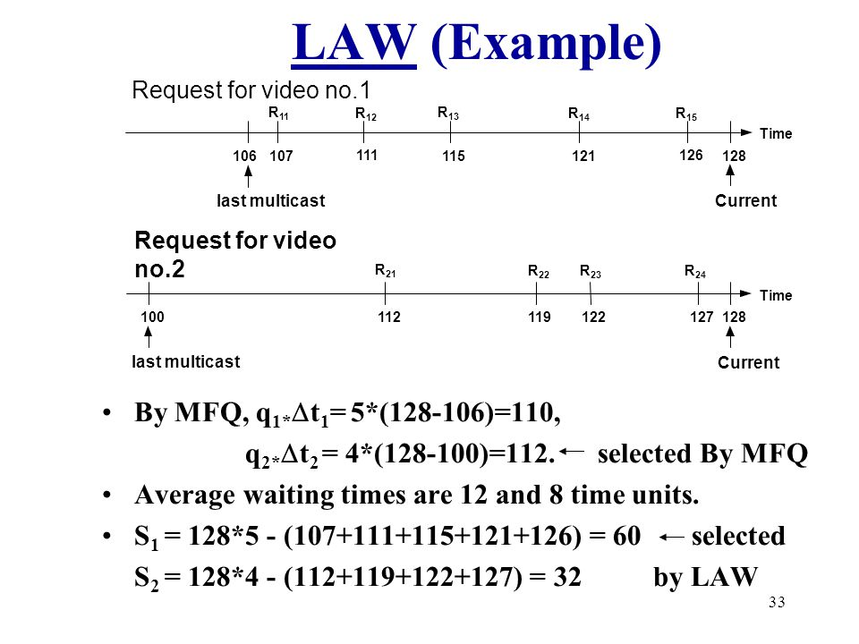 33 LAW (Example) By MFQ, q 1* t 1 = 5*(128-106)=110, q 2* t 2 = 4*(128-100)=112.