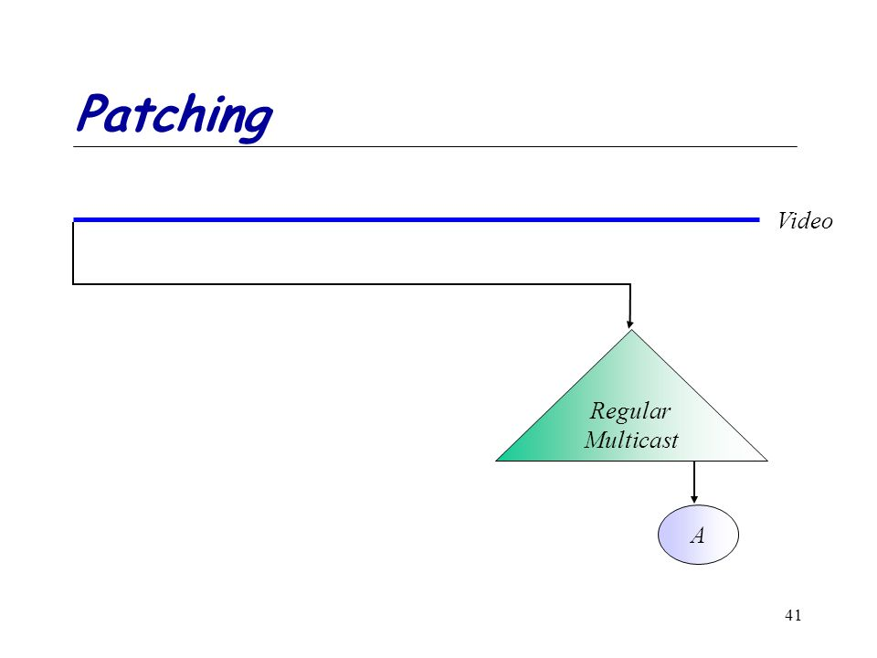41 Patching Regular Multicast Video A