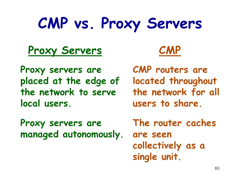 80 CMP vs. Proxy Servers Proxy servers are placed at the edge of the network to serve local users.