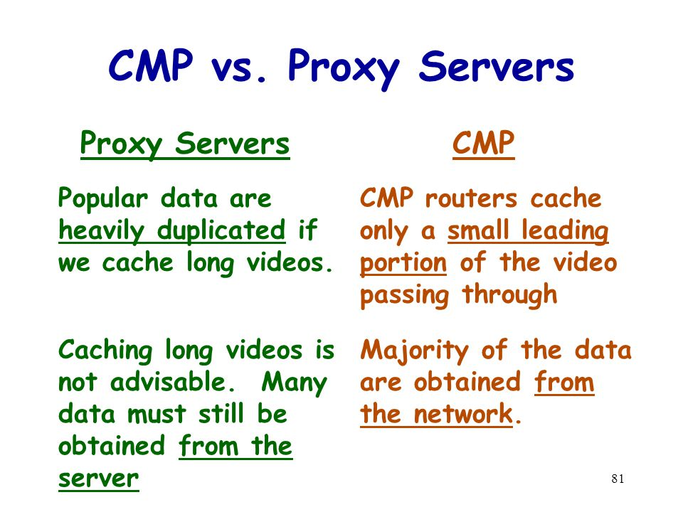 81 CMP vs. Proxy Servers Popular data are heavily duplicated if we cache long videos.