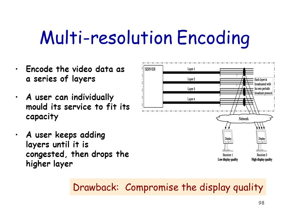 98 Multi-resolution Encoding Encode the video data as a series of layers A user can individually mould its service to fit its capacity A user keeps adding layers until it is congested, then drops the higher layer Drawback: Compromise the display quality