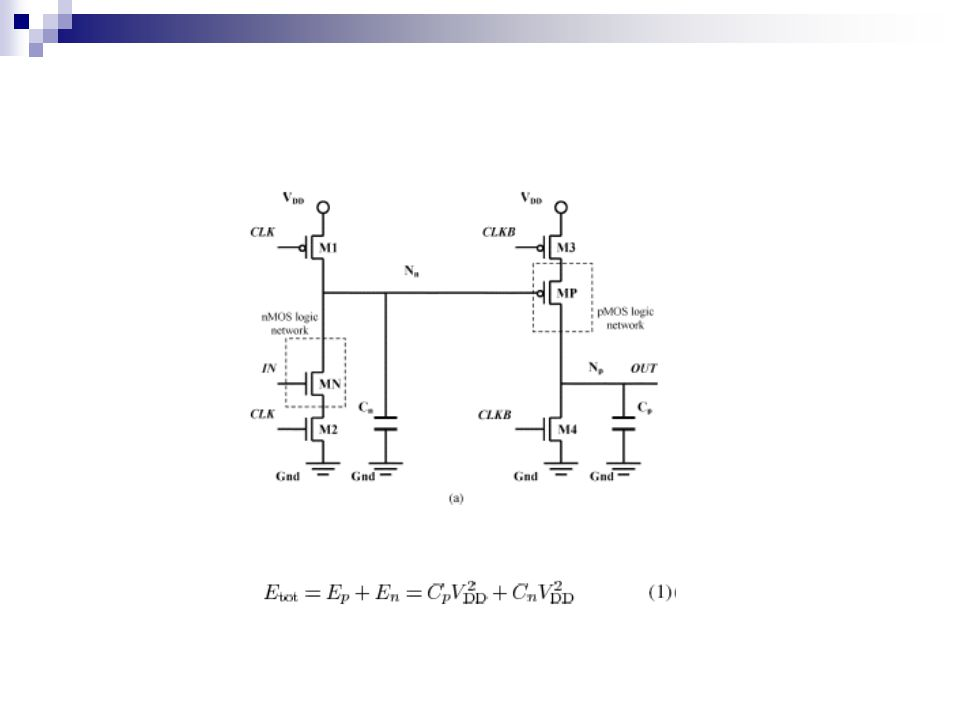 Fig. 2. Charge recycling concept in NORA circuits. SW ON when Cp=Cn max=0.25