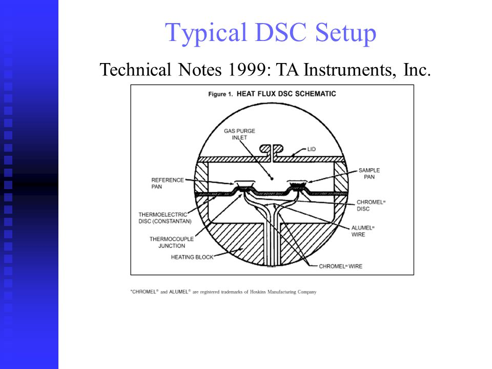 Technical Notes 1999: TA Instruments, Inc. Typical DSC Setup