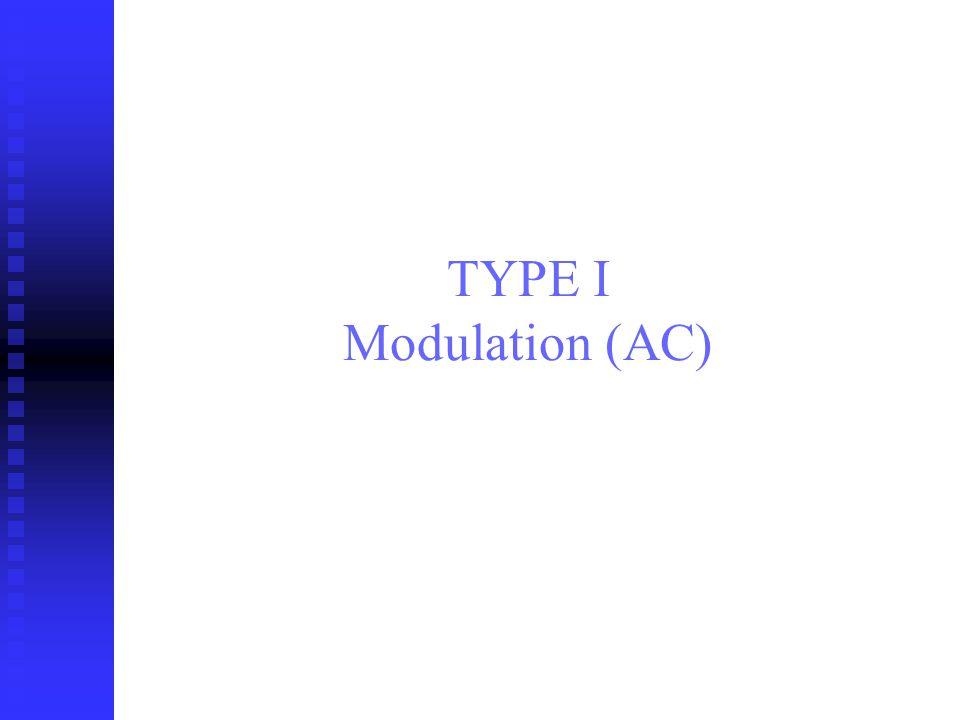 TYPE I Modulation (AC)
