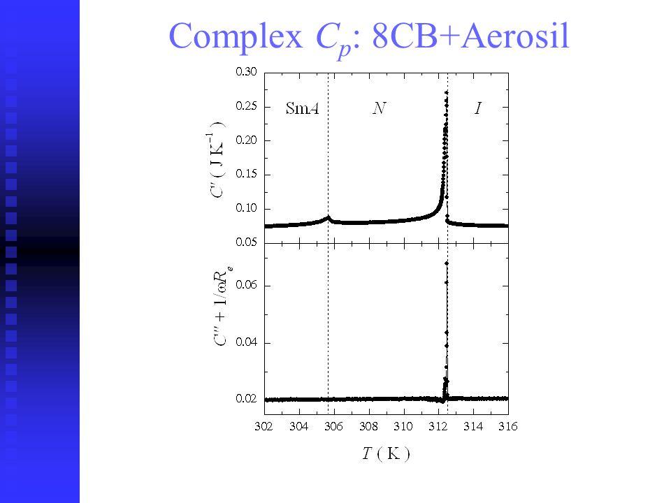 Complex C p : 8CB+Aerosil