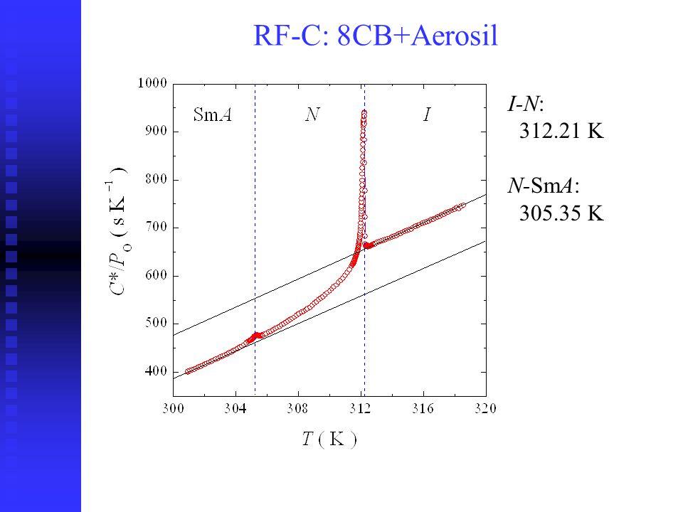 RF-C: 8CB+Aerosil I-N: 312.21 K N-SmA: 305.35 K