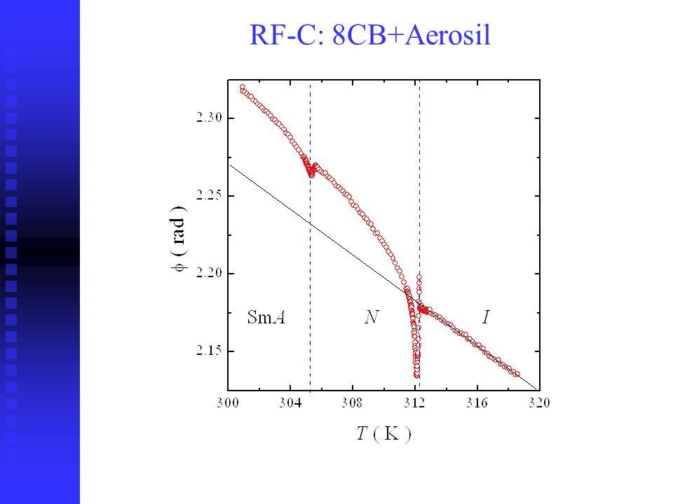 RF-C: 8CB+Aerosil