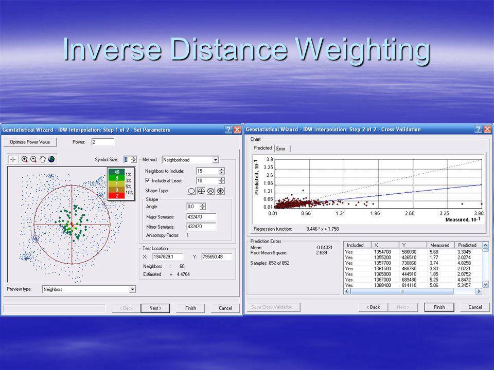 Inverse Distance Weighting
