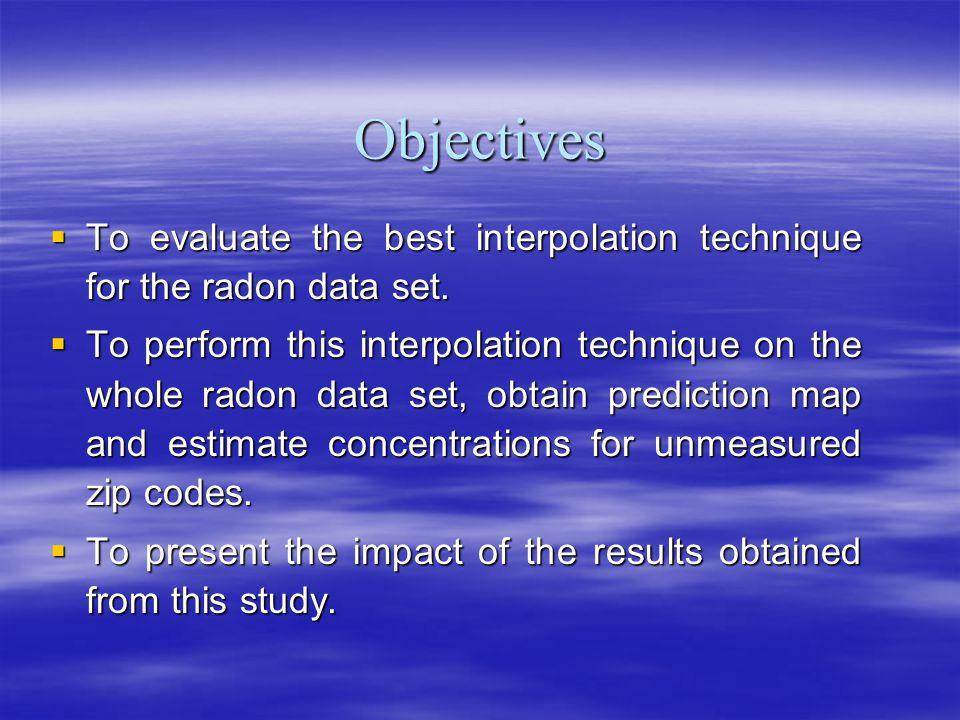 Results Measured Vs Predicted Radon Conc. Values for test datasets