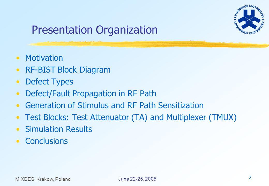 2 June 22-25, 2005 MIXDES, Krakow, Poland Presentation Organization Motivation RF-BIST Block Diagram Defect Types Defect/Fault Propagation in RF Path