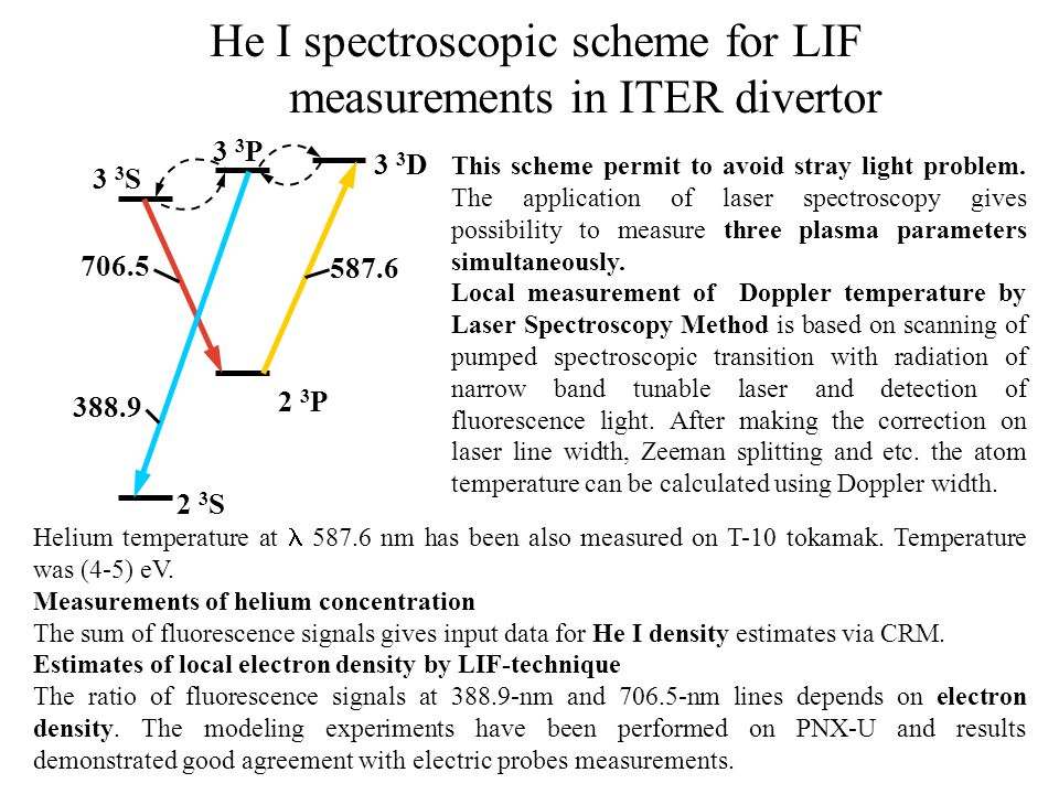 He I spectroscopic scheme for LIF measurements in ITER divertor This scheme permit to avoid stray light problem.
