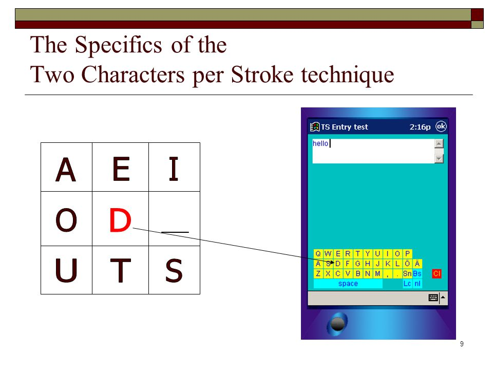 9 The Specifics of the Two Characters per Stroke technique