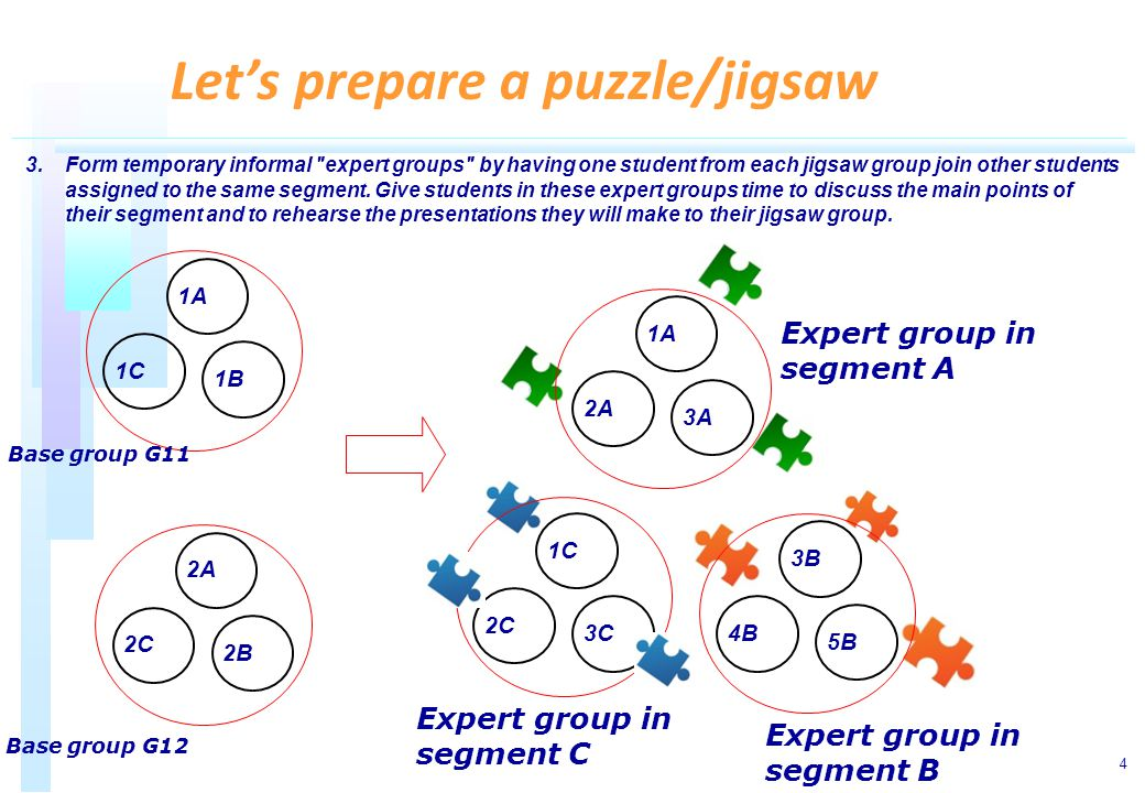 4 3.Form temporary informal expert groups by having one student from each jigsaw group join other students assigned to the same segment.