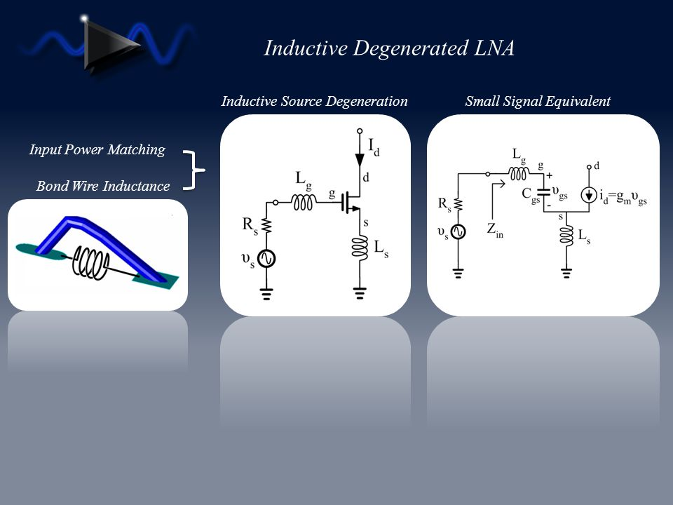 Inductive Degenerated LNA Bond Wire Inductance Inductive Source DegenerationSmall Signal Equivalent Input Power Matching
