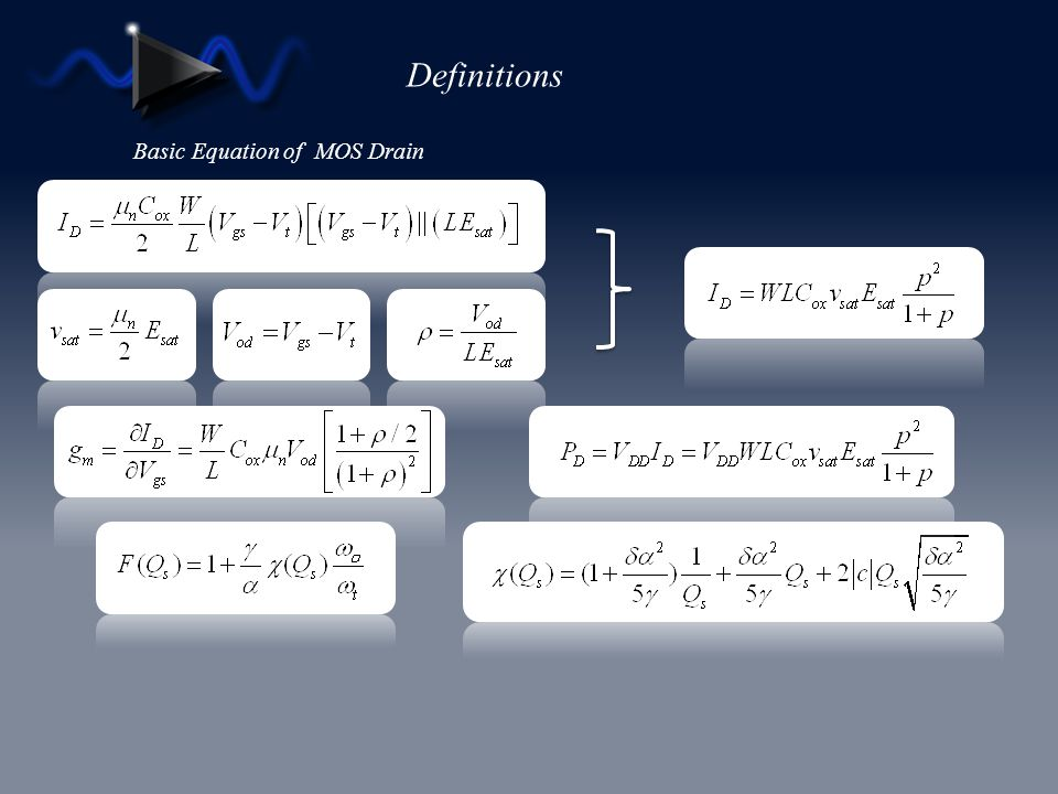 Definitions Basic Equation of MOS Drain