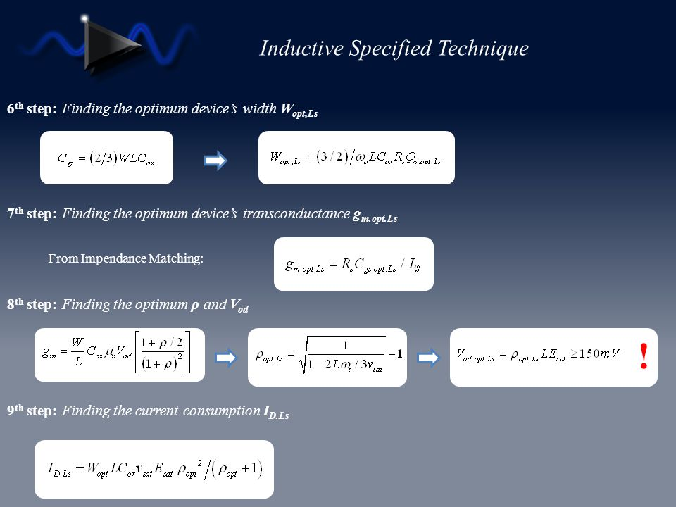 Inductive Specified Technique 6 th step: Finding the optimum devices width W opt,Ls 7 th step: Finding the optimum devices transconductance g m.opt.Ls
