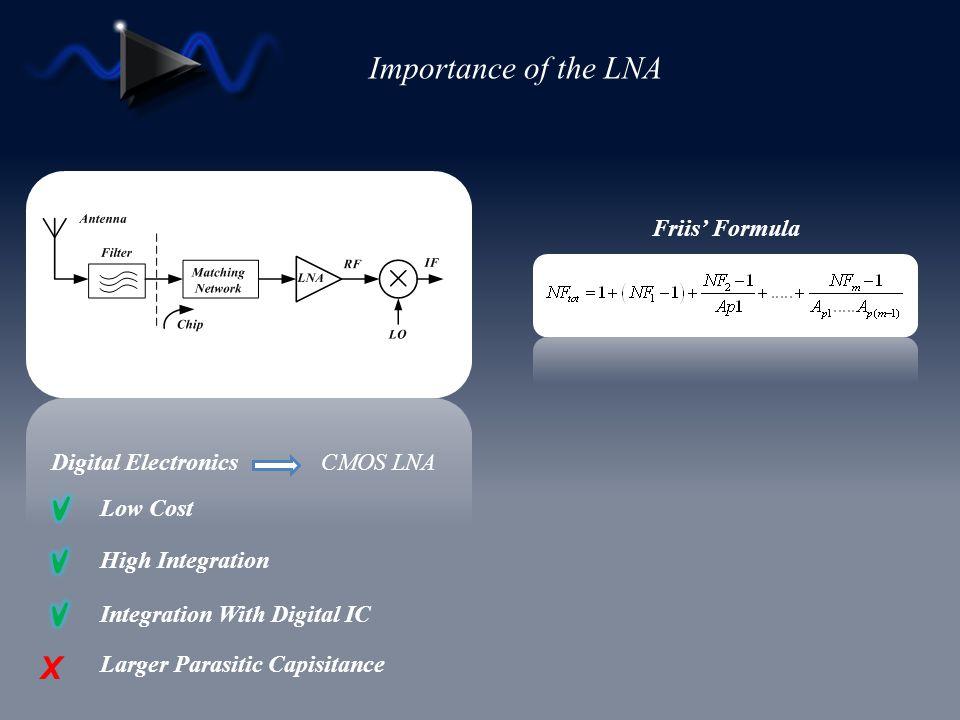 Importance of the LNA Friis Formula Digital Electronics CMOS LNA X Low Cost High Integration Integration With Digital IC Larger Parasitic Capisitance RF Hexagon